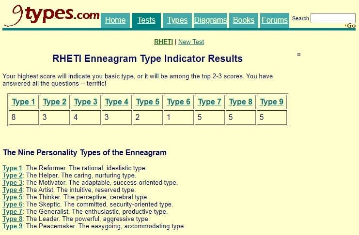 Enneagram Test Results from 9Types