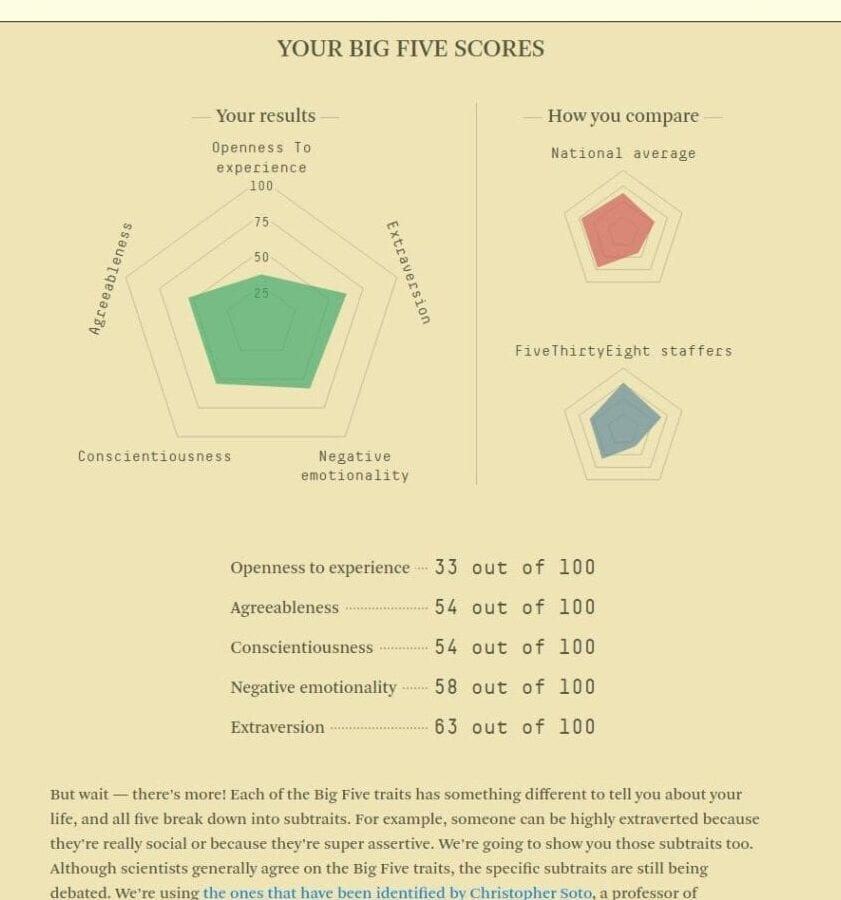 Big Five Personality Test - Five Thirty Eight